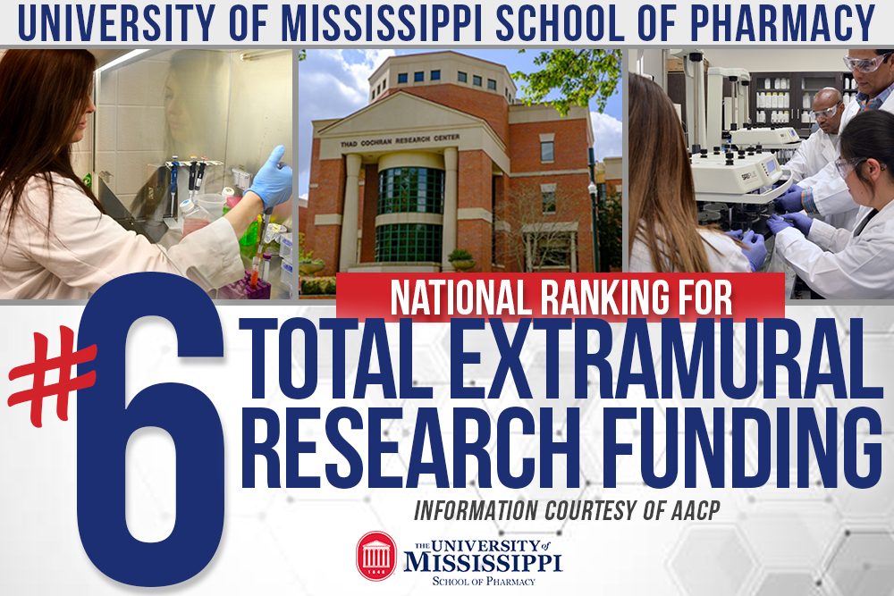 Research Ranking Graphic for top 10 in nation