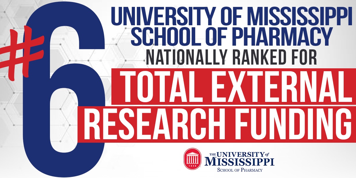 UMSOP ranked sixth in nation for external funding graphic